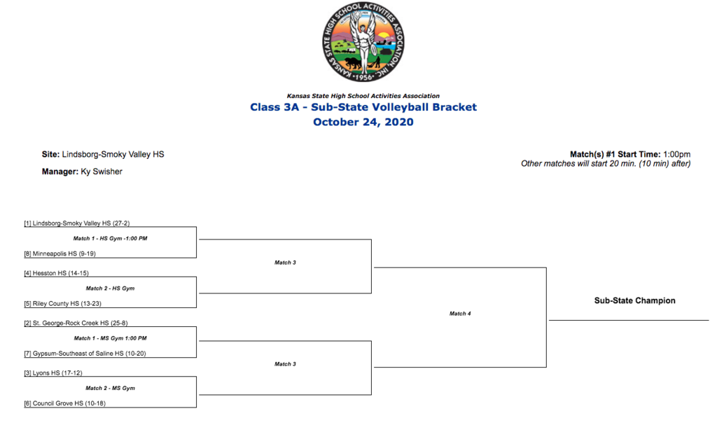 SubState VB