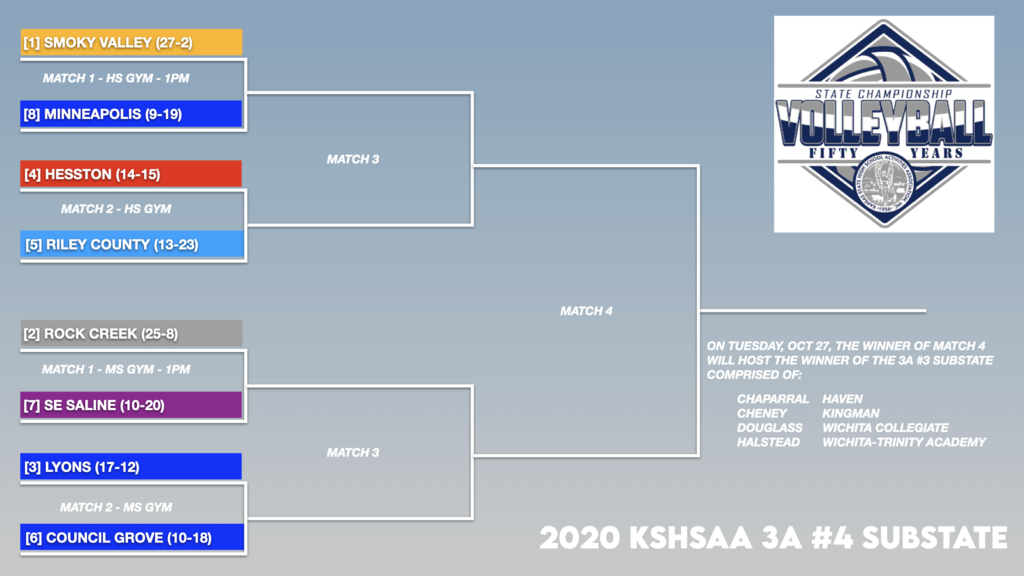 3A Substate Bracket (VB)
